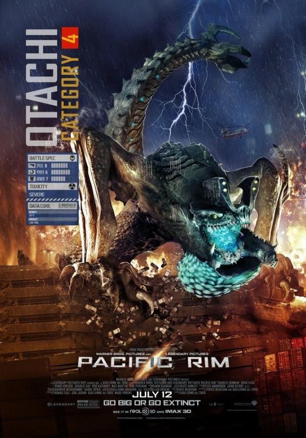 Eerste Kaiju-poster 'Pacific Rim' buldert online