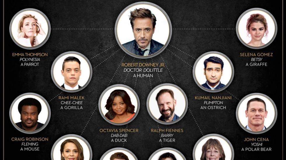 Indrukwekkende cast voor 'The Voyage of Doctor Dolittle'