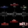 Marvel maakt Phase 4 nog groter!